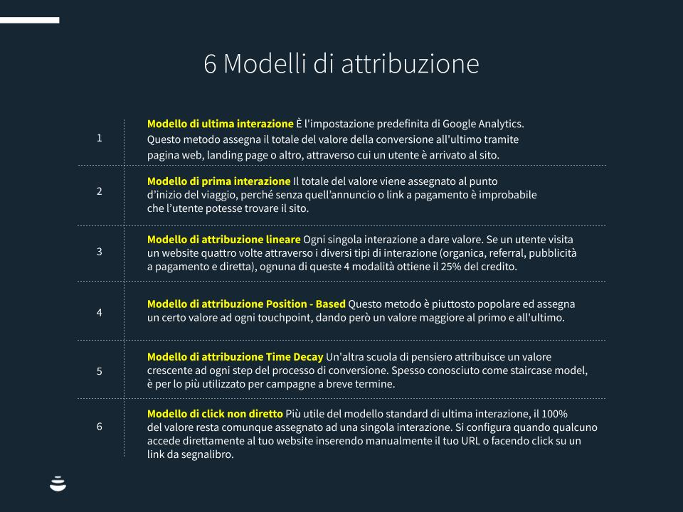 Infografica sui 6 modelli di attibuzione