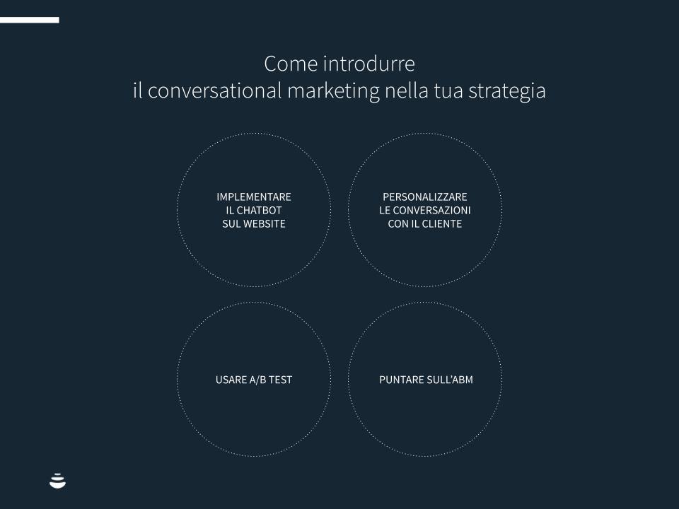 PPC-conversational-CHART2
