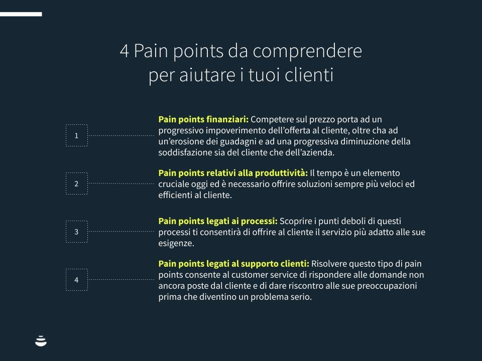 Pain-points-advertising-chart1