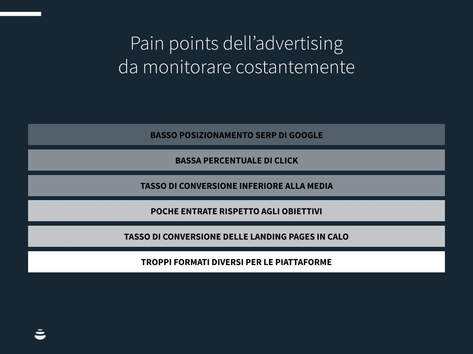 Pain-points-advertising-chart2