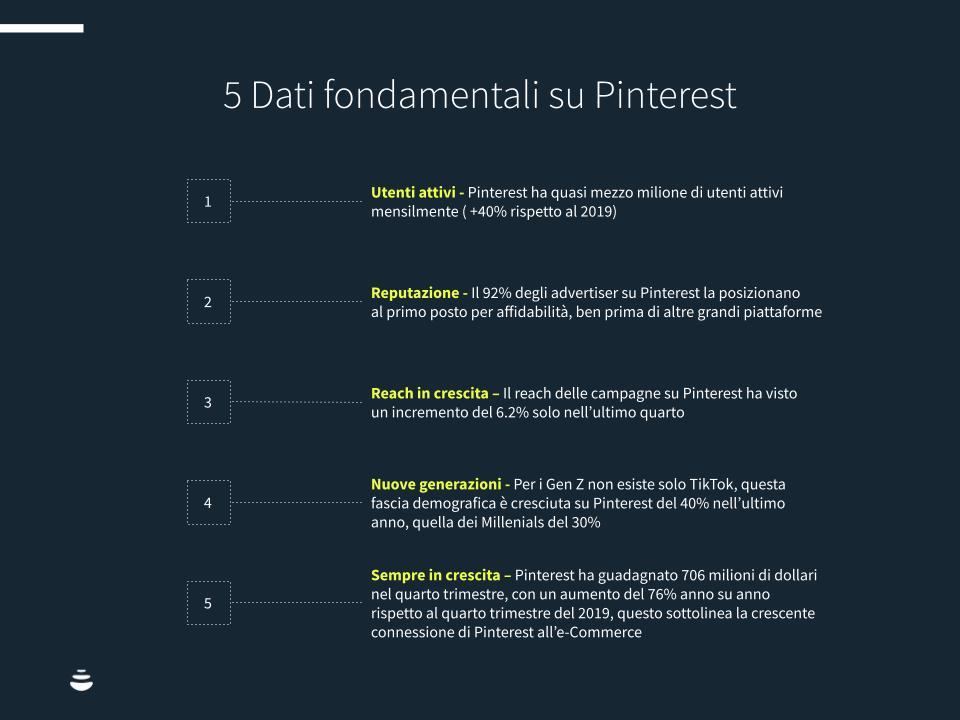 Pinterest-2021-chart1