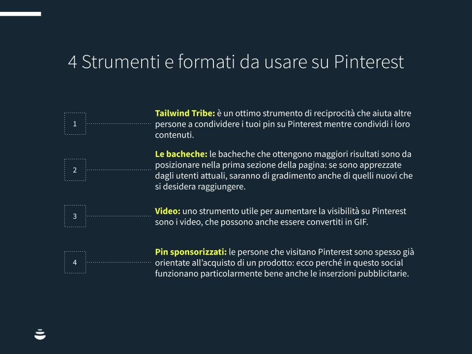 Pinterest-2021-chart2