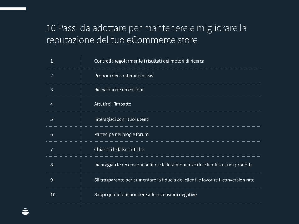 Reputazione-ecommerce-Chart3-FIX