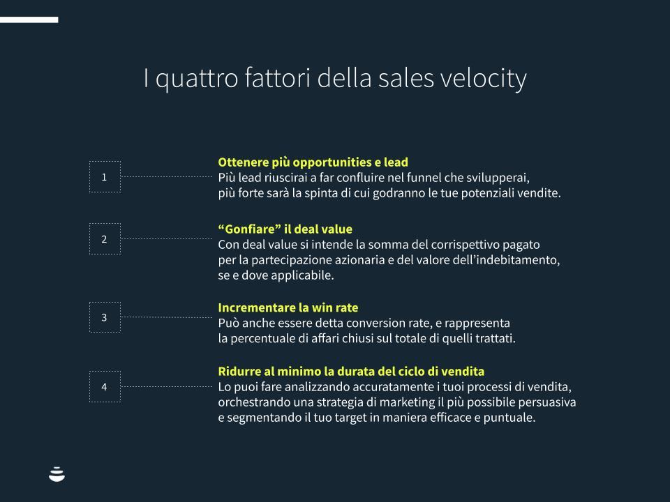 Infografica: i quattro fattori della sales velocity