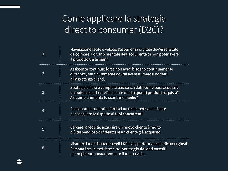 Strategia-D2C-chart-fixed