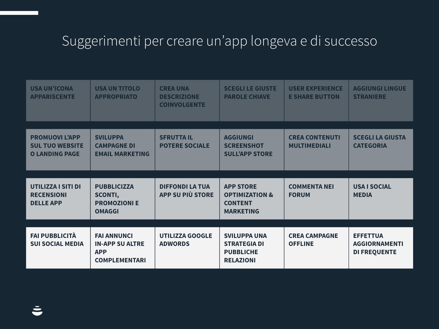 Suggerimenti per creare un'app longeva e di successo