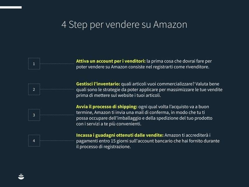 Vendere-amazon-chart