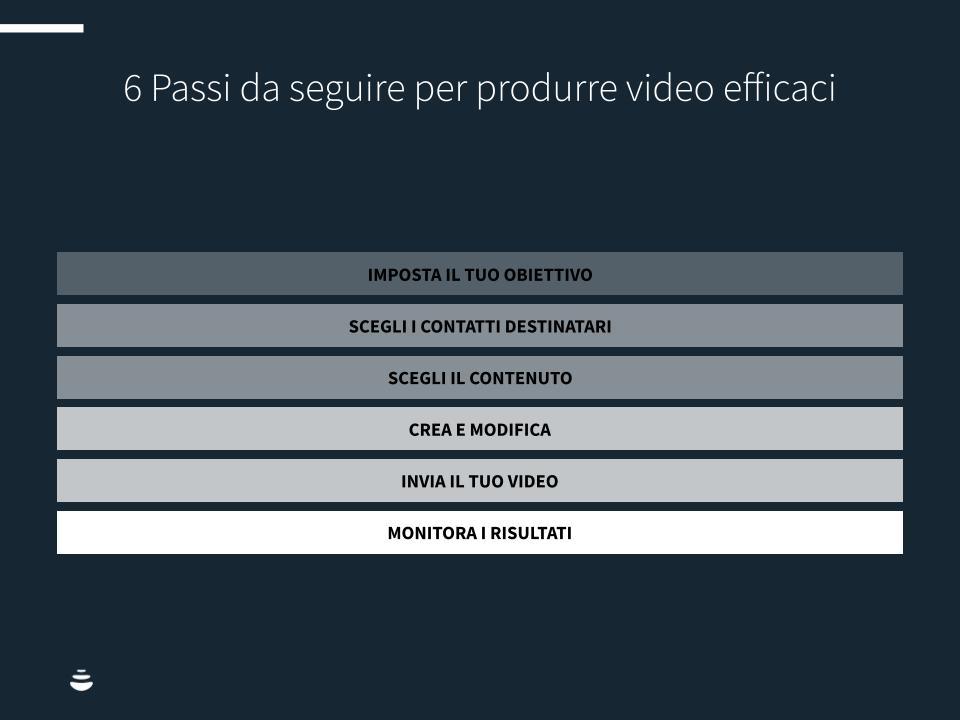 Video-sales-chart1