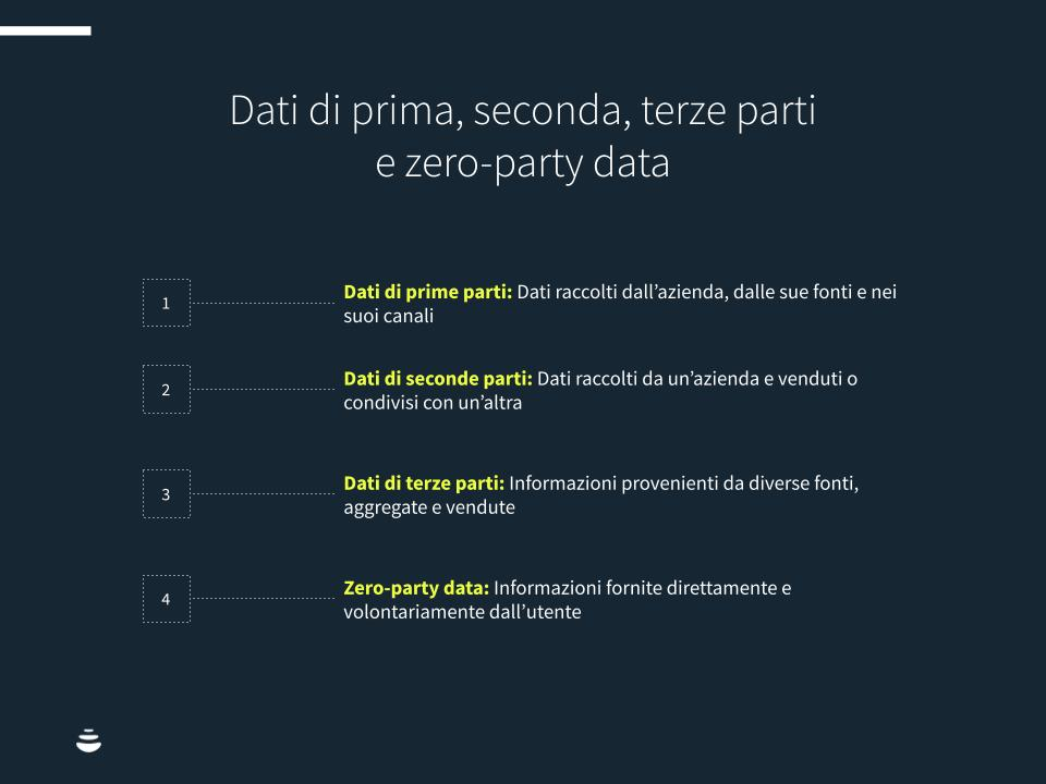 Zero-party-data-chart1