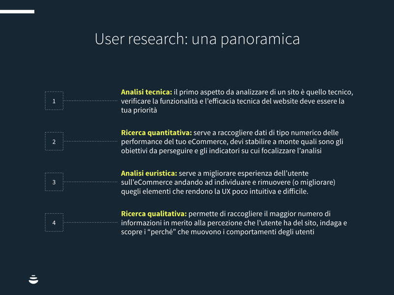 _ecommerce user research