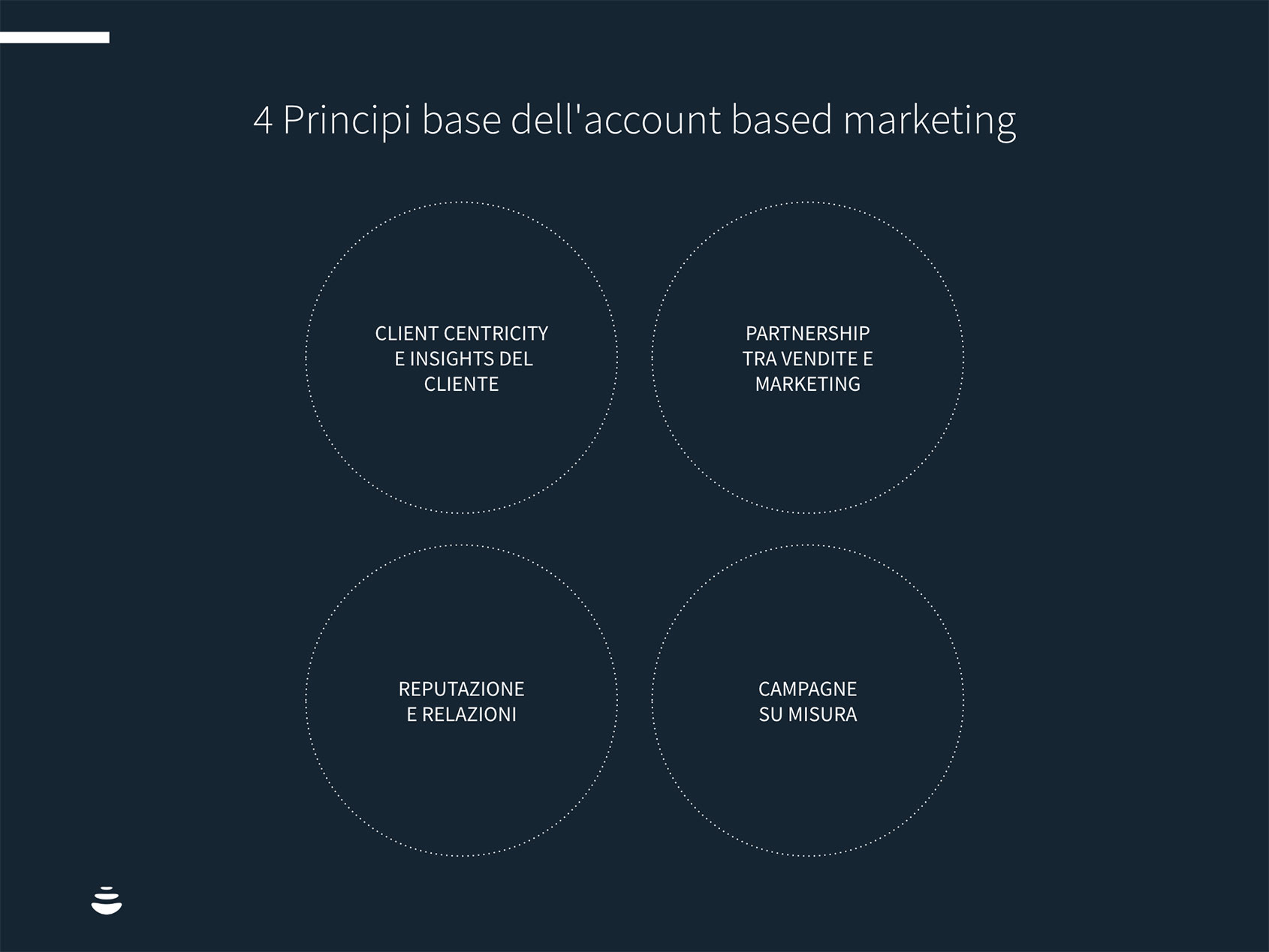 4 Principi base dell'account based marketing