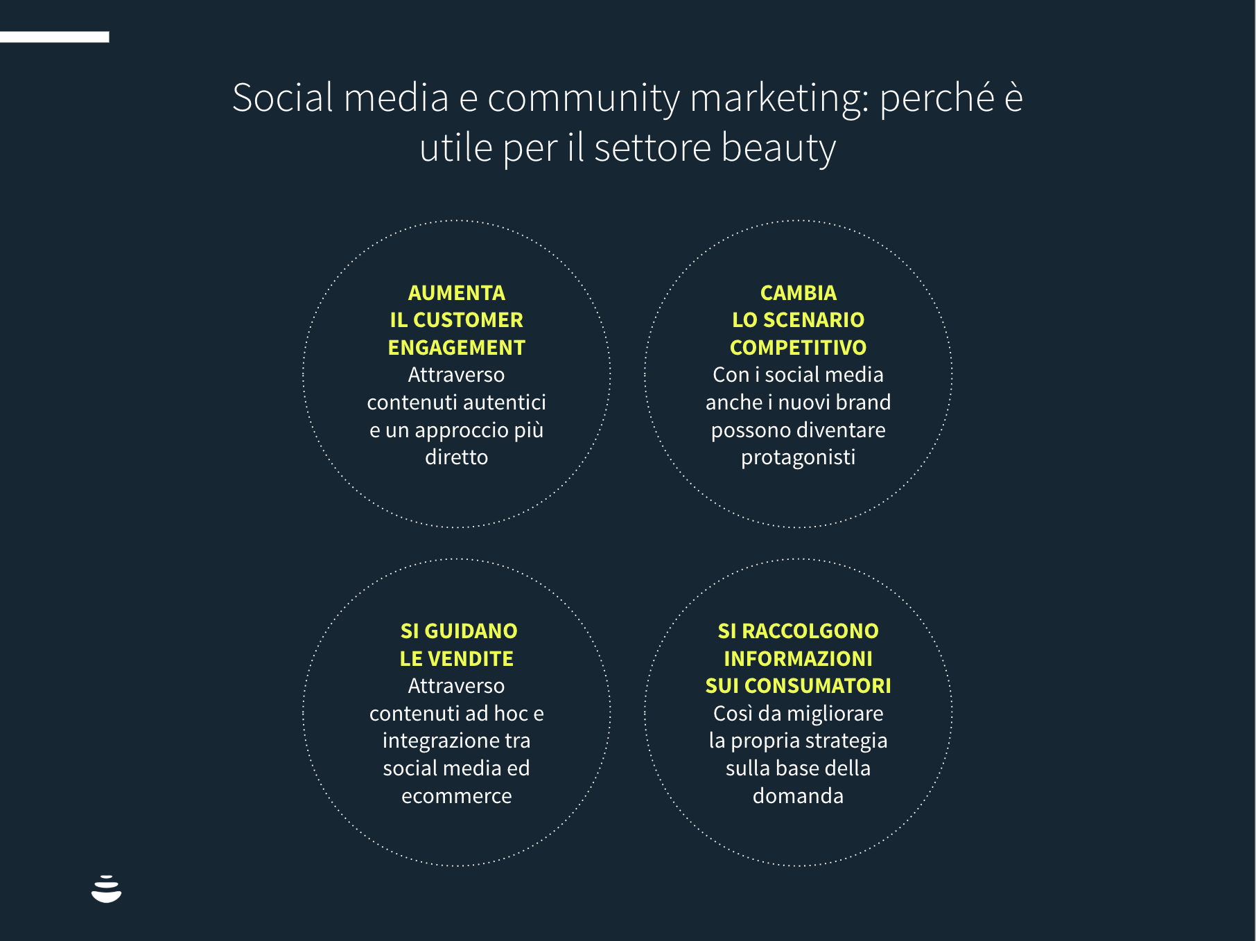 beauty ecommerce social media