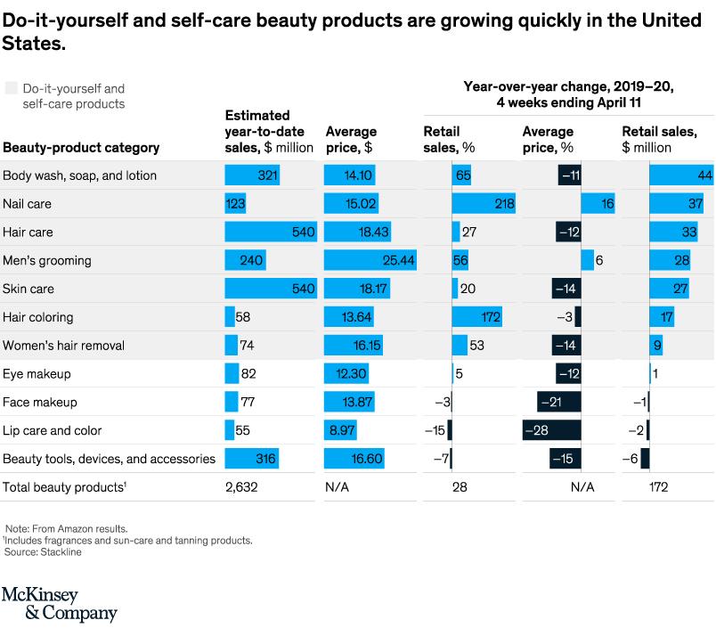 beauty-chart-5