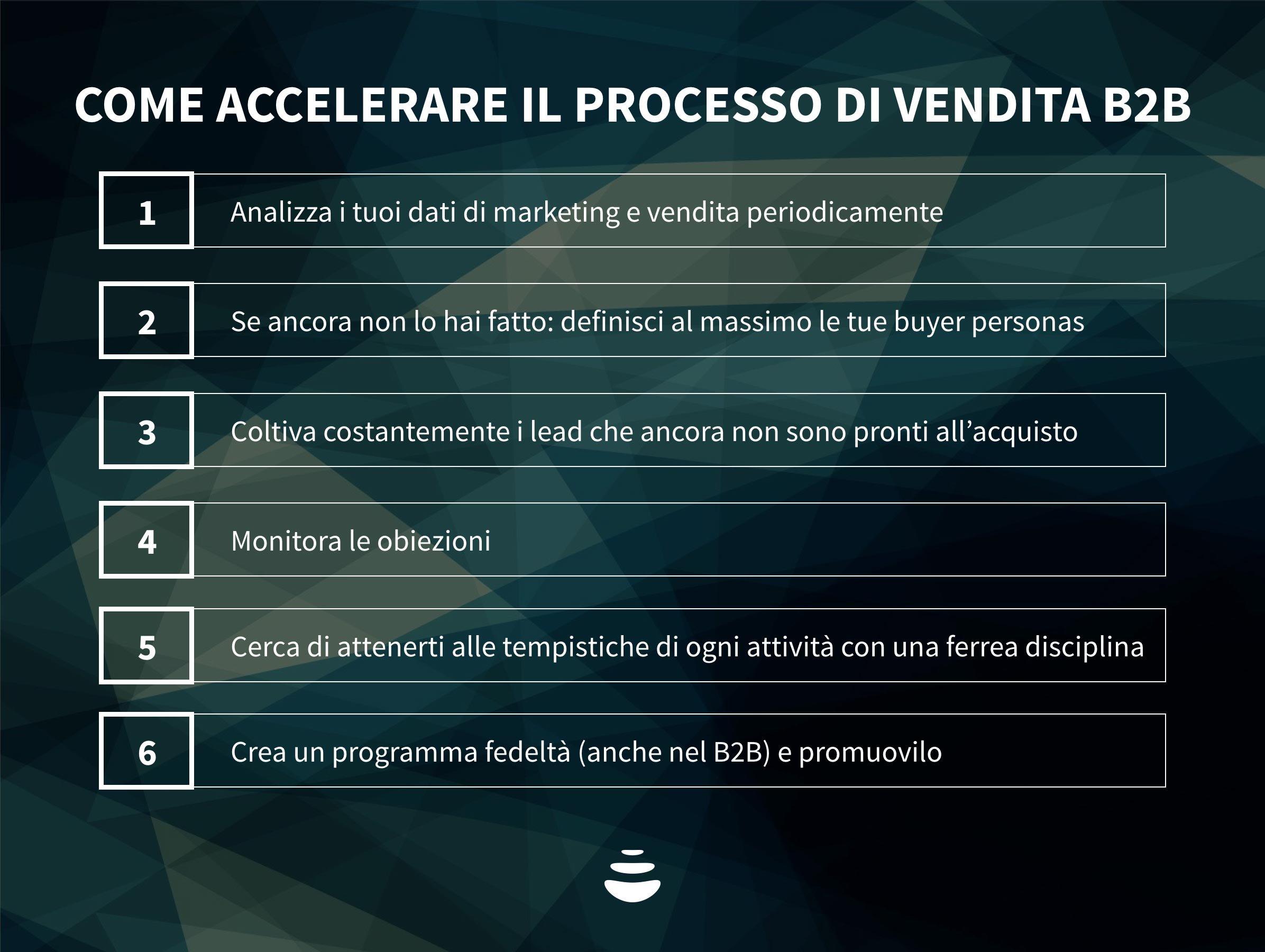 Come accelerare il processo di vendita B2B