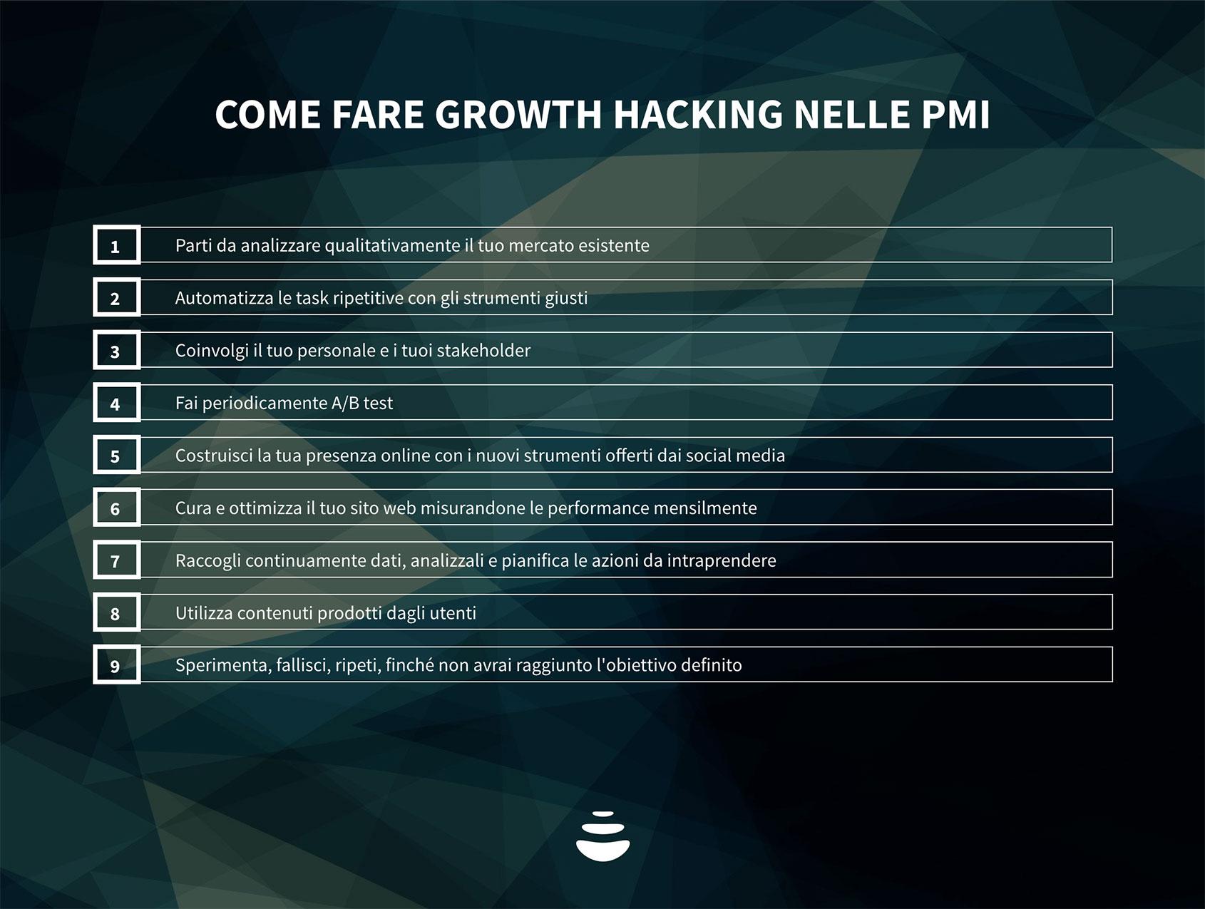 Come fare growth hacking nelle PMI