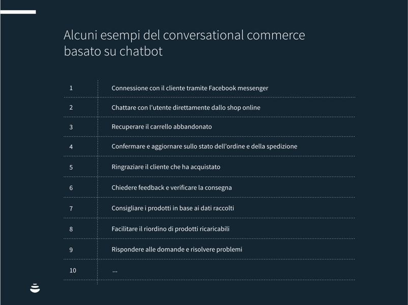 conversational commerce esempi pratici