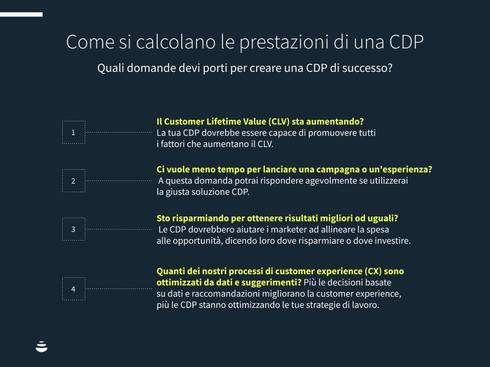 Quattro domande da cui partire per calcolare le prestazioni di una customer data platform (CDP).
