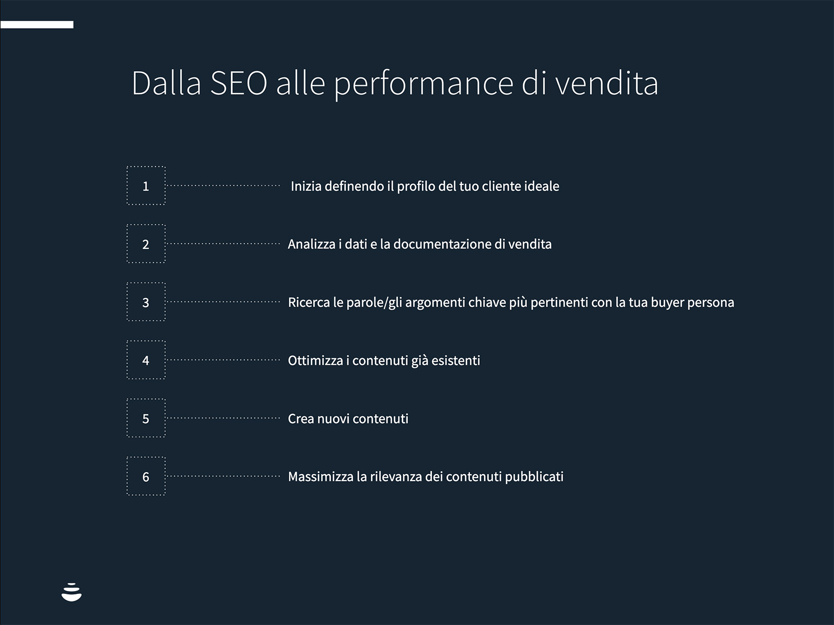Dalla SEO alle performance di vendita