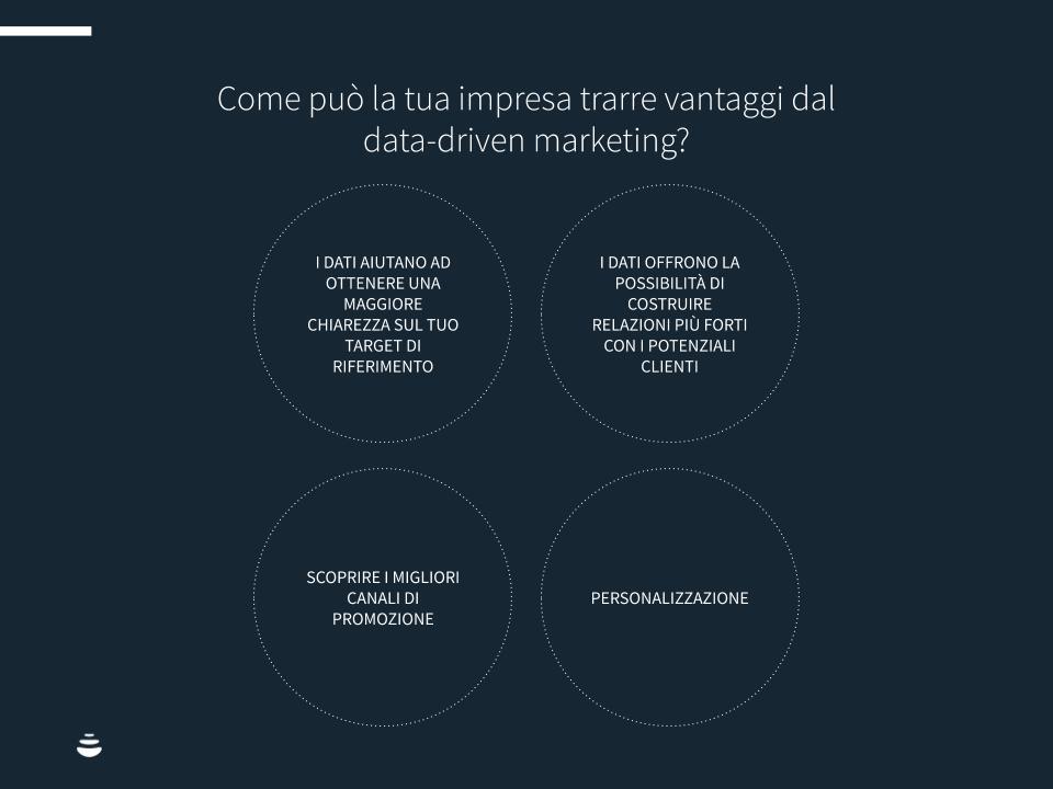 data-driven-marketing-chart2