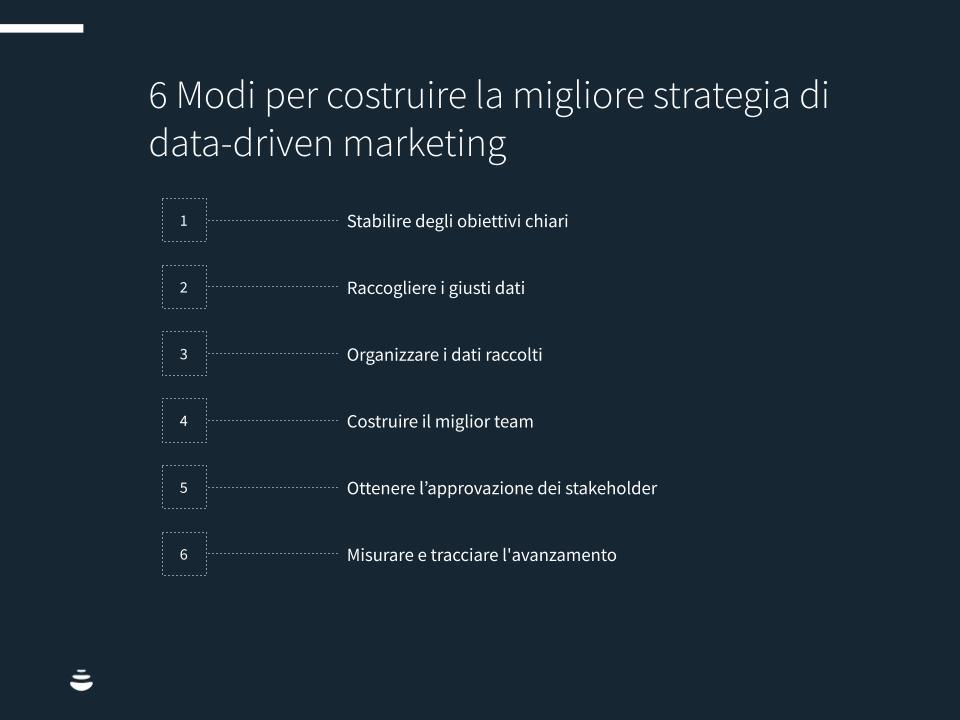 data-driven-marketing-chart3