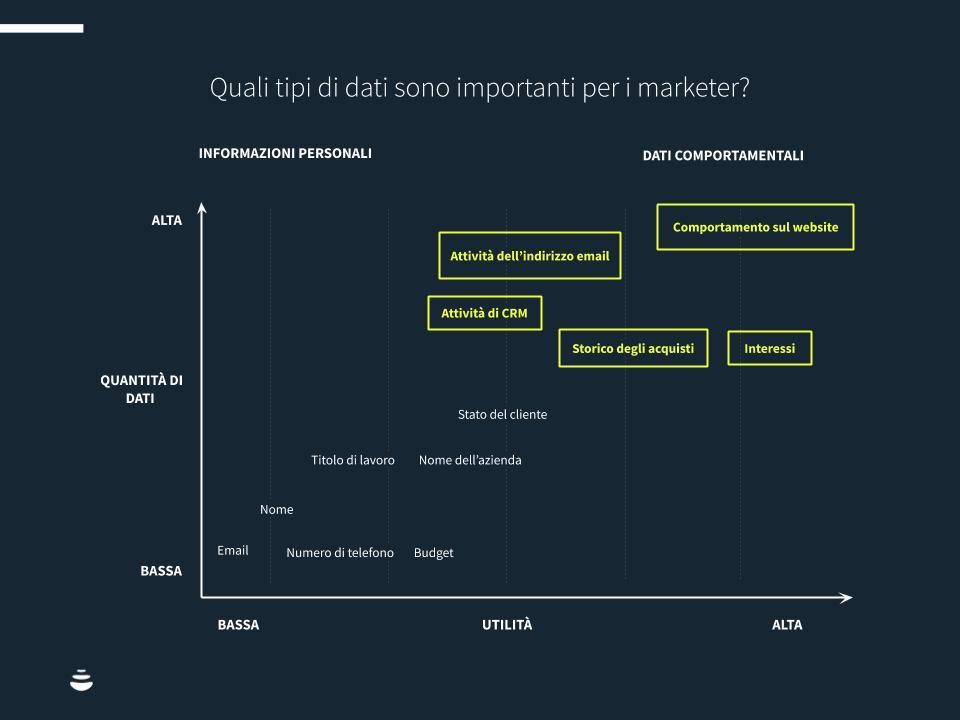 data-driven-marketing-chrt1-branded