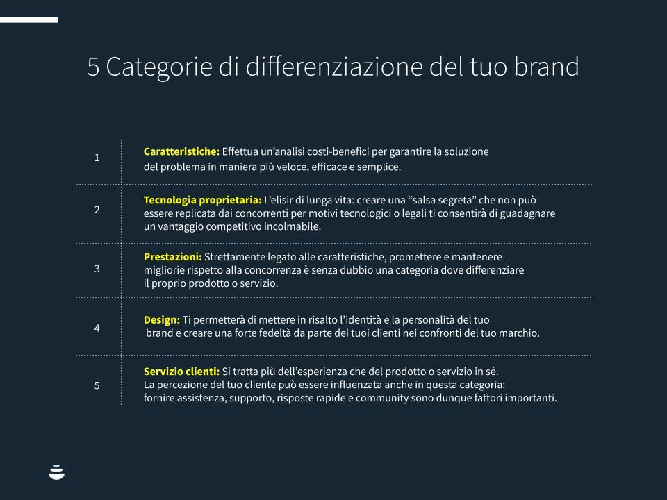 Esistono 5 categorie di differenziazione del brand.