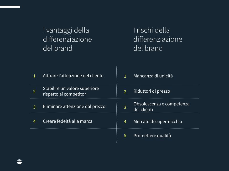 I vantaggi e gli svantaggi della differenziazione del brand