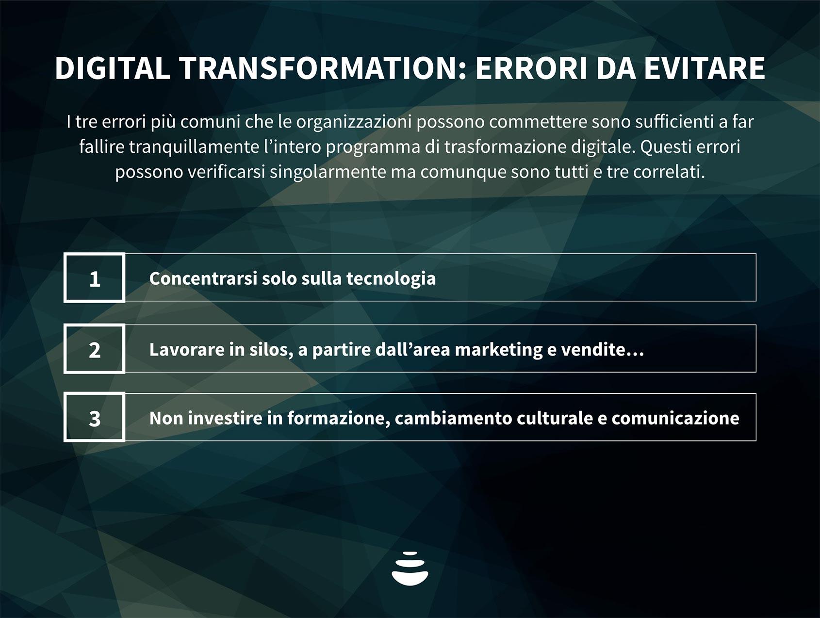 Gli errori da evitare nell'implementazione della digital transformation