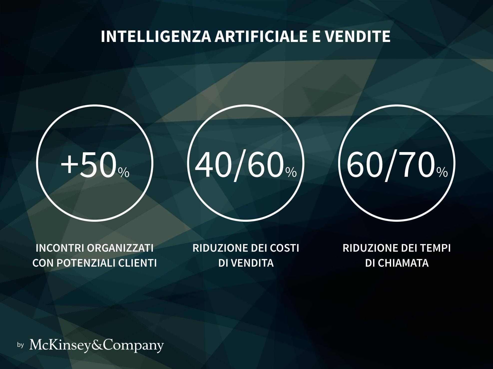 futuro-vendite-intelligenza-artifici-02