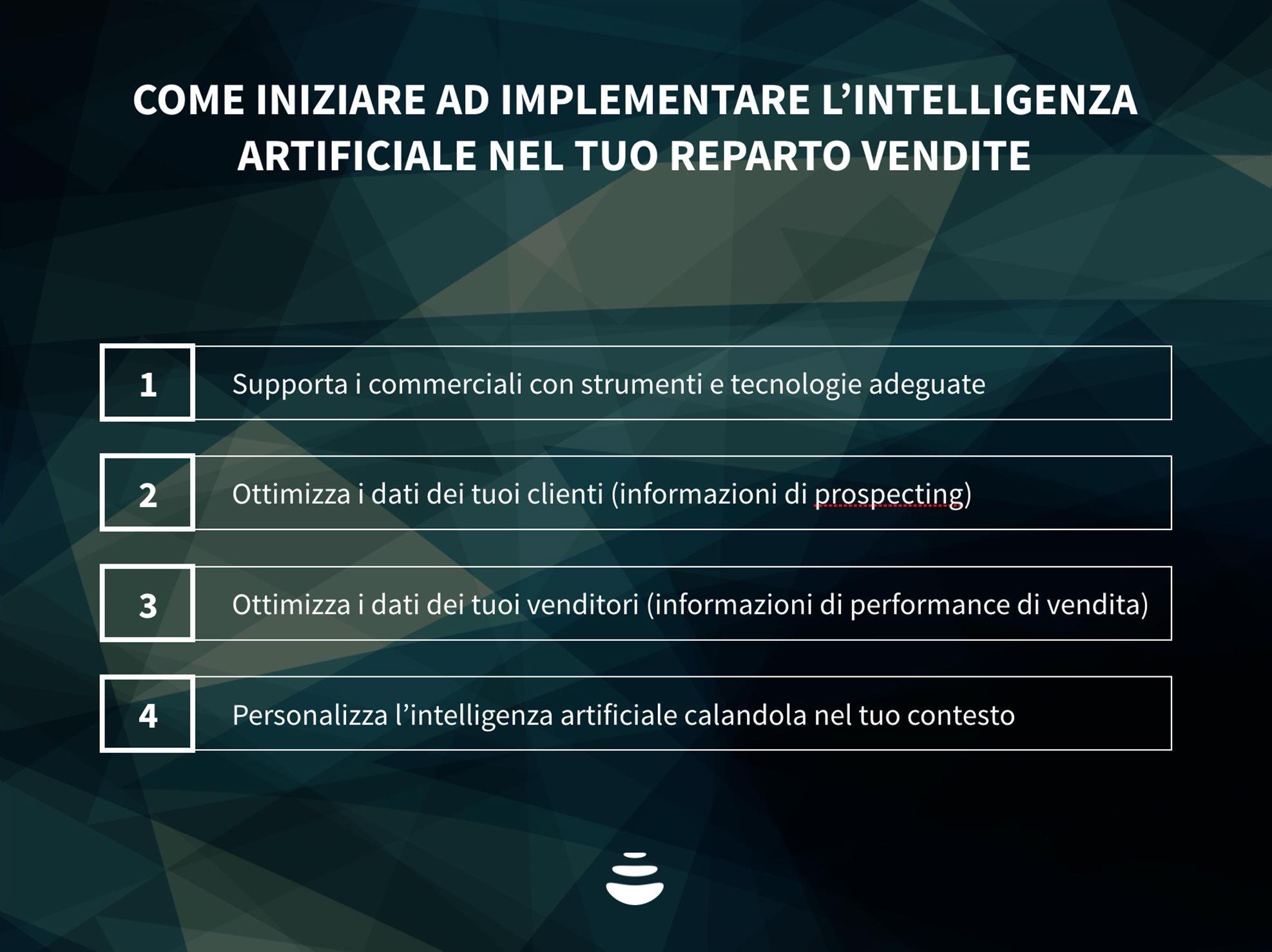 Il futuro delle vendite è nell'intelligenza artificiale