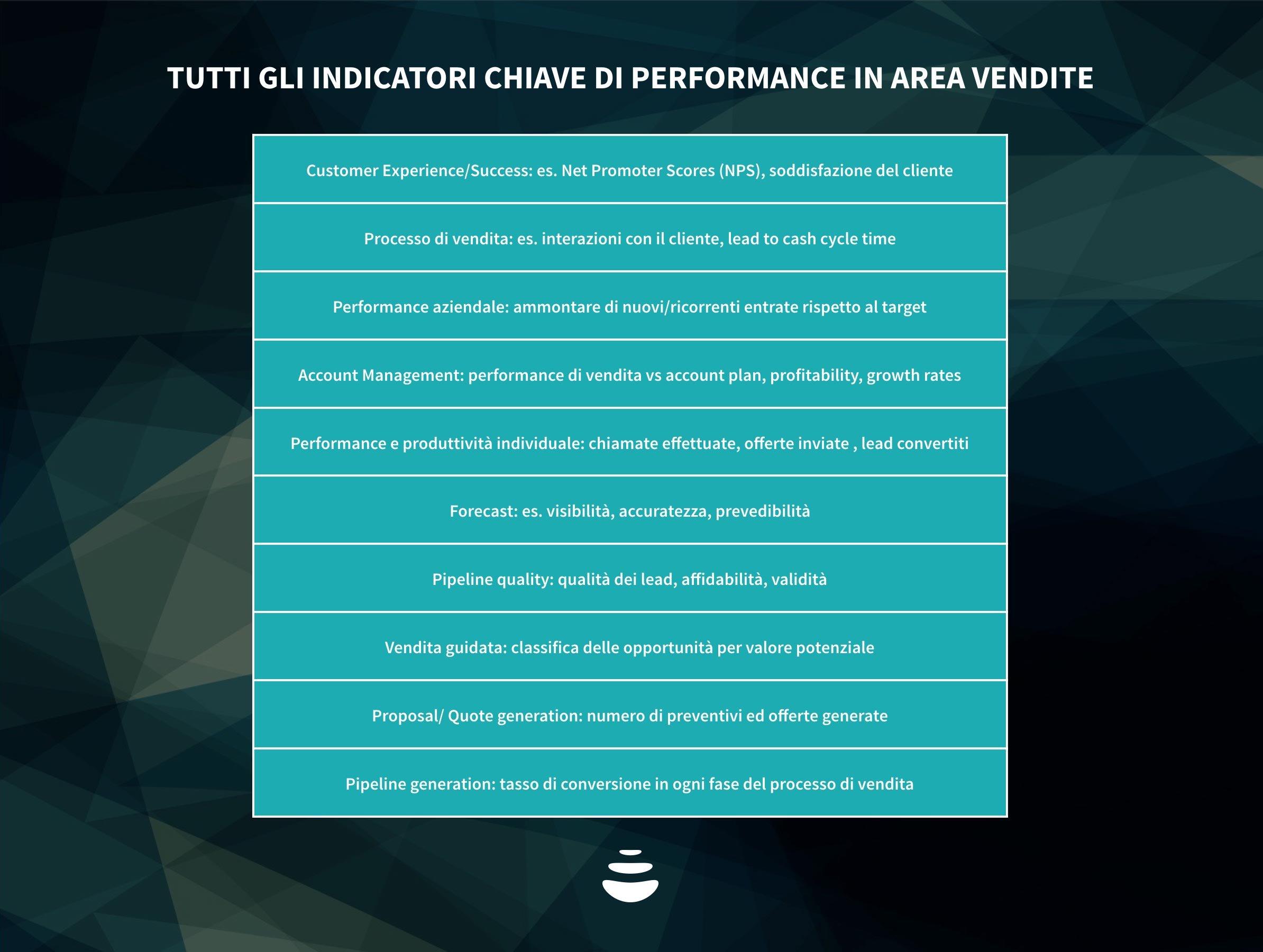 indicatori chiave performance vendite