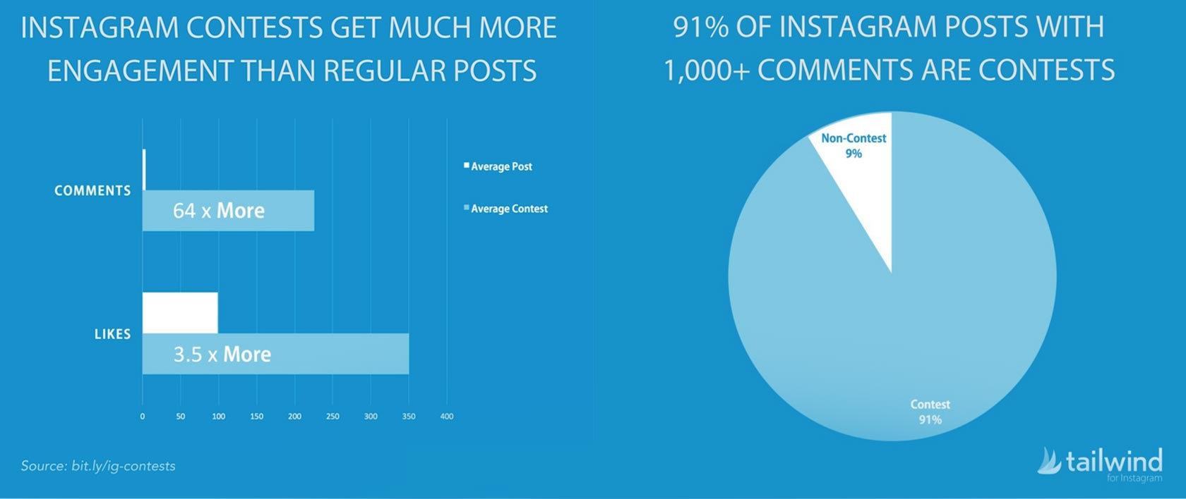 instagram contest marketing