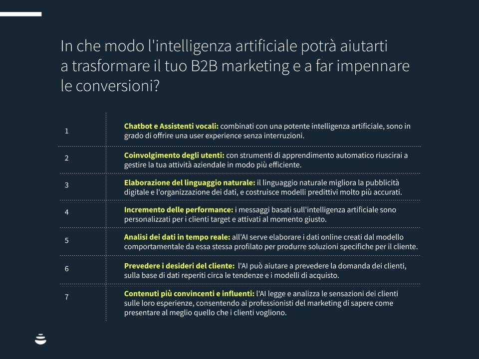 Infografica: In che modo l'intelligenza artificiale potrà aiutarti a trasformare il tuo B2B marketing?