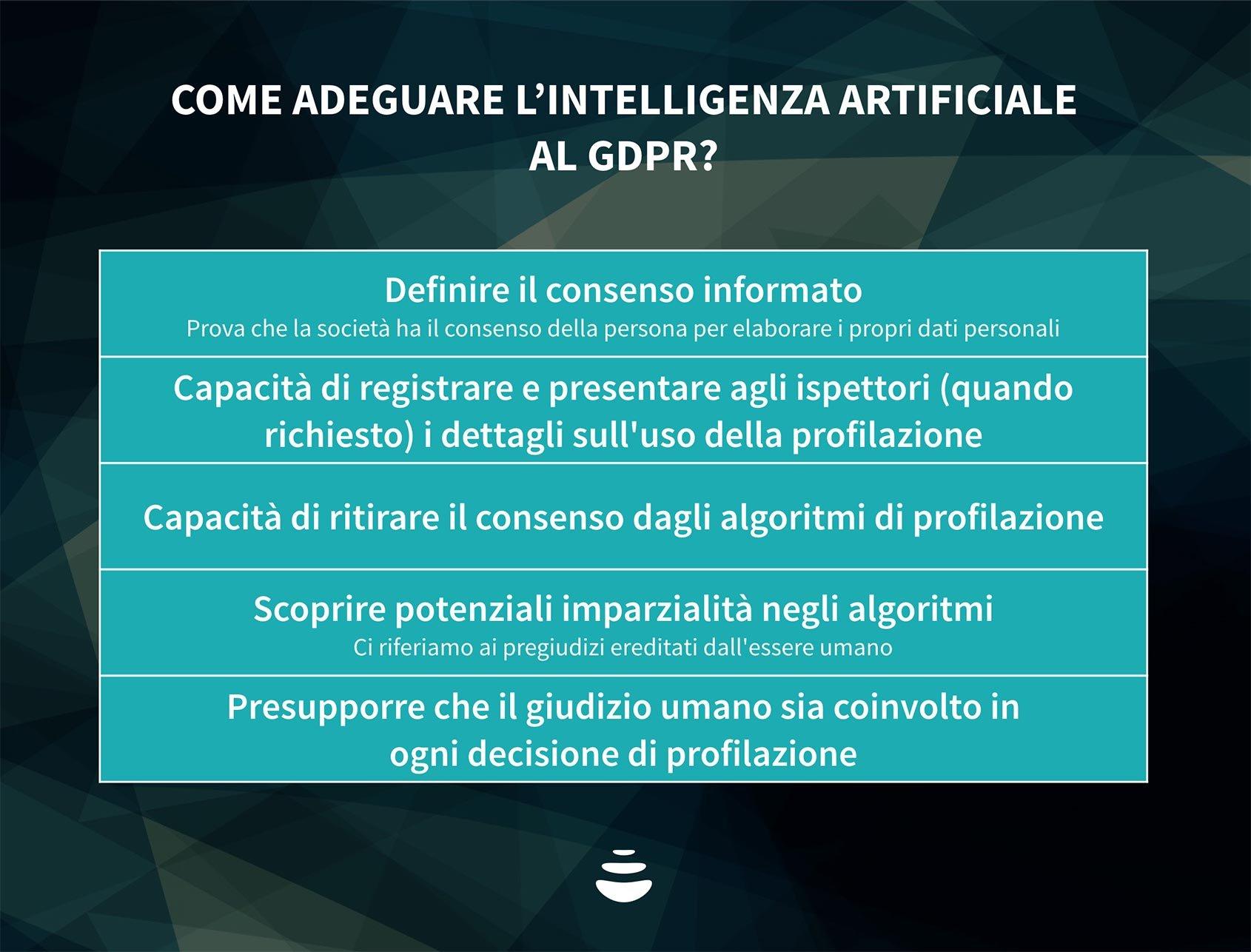 intelligenza artificiale e gdpr
