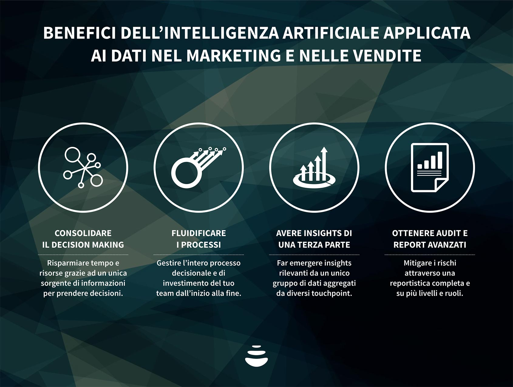 benefici intelligena artificiale marketing trend