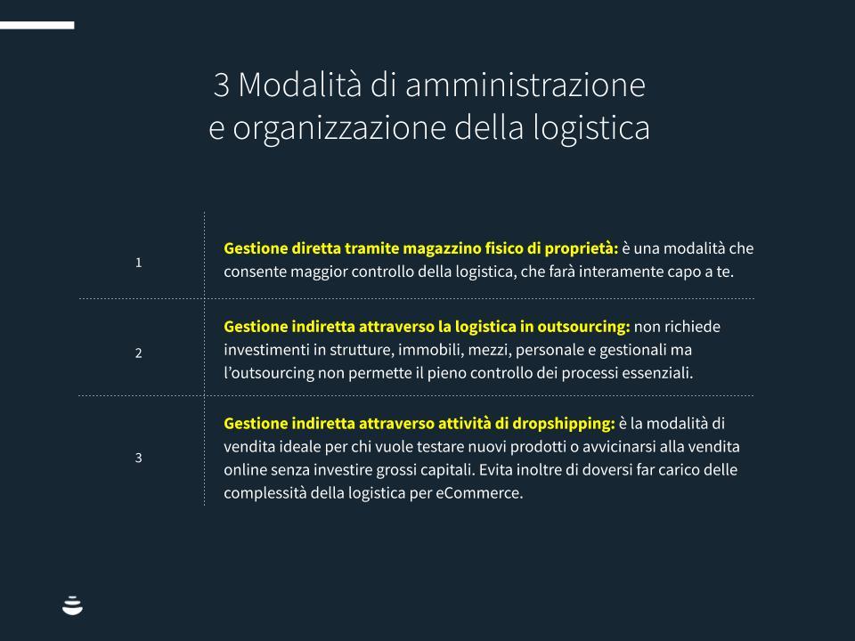 logistica-ecommerce-chart1