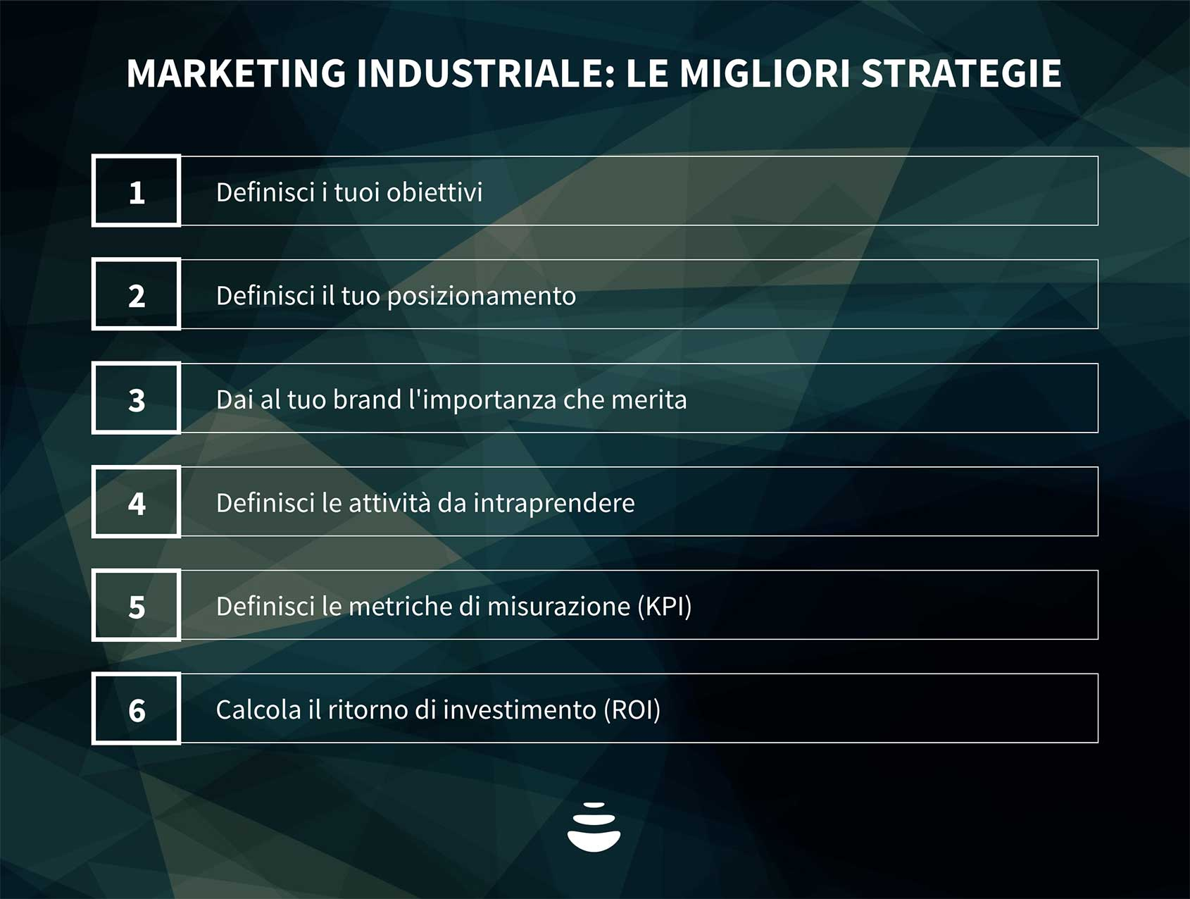 marketing industriale strategia