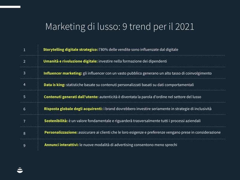 marketing-lusso-2021