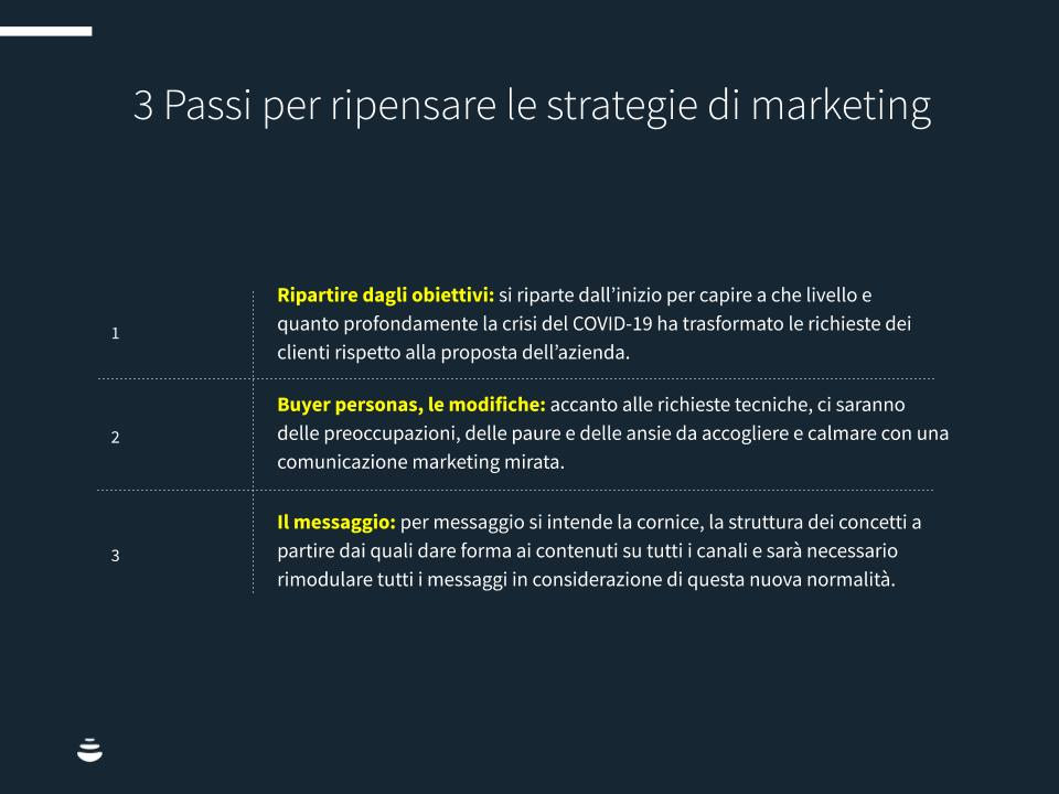 marketing-strategy-post-covid-chart1