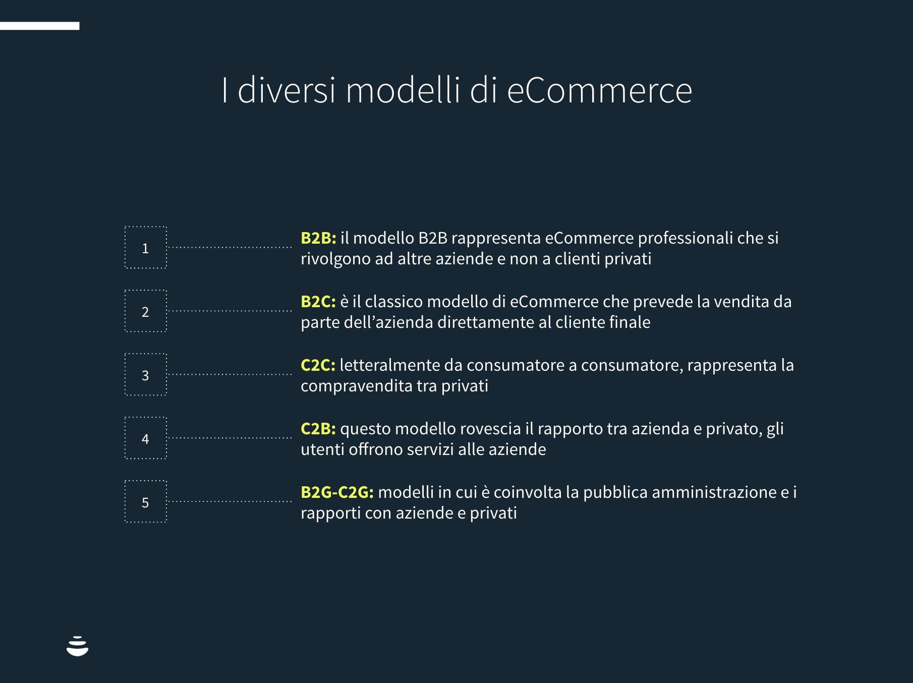modelli di business ecommerce