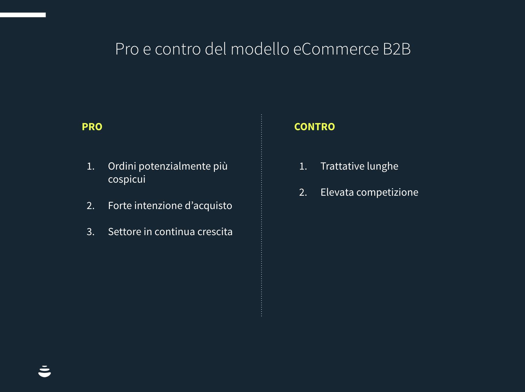modello ecommerce B2B