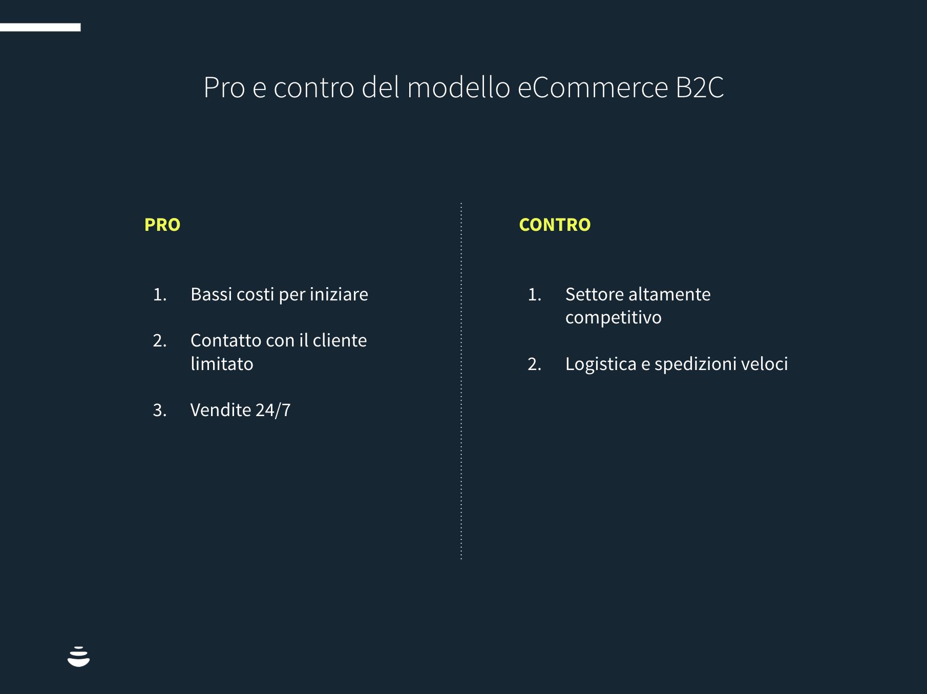modello ecommerce B2C