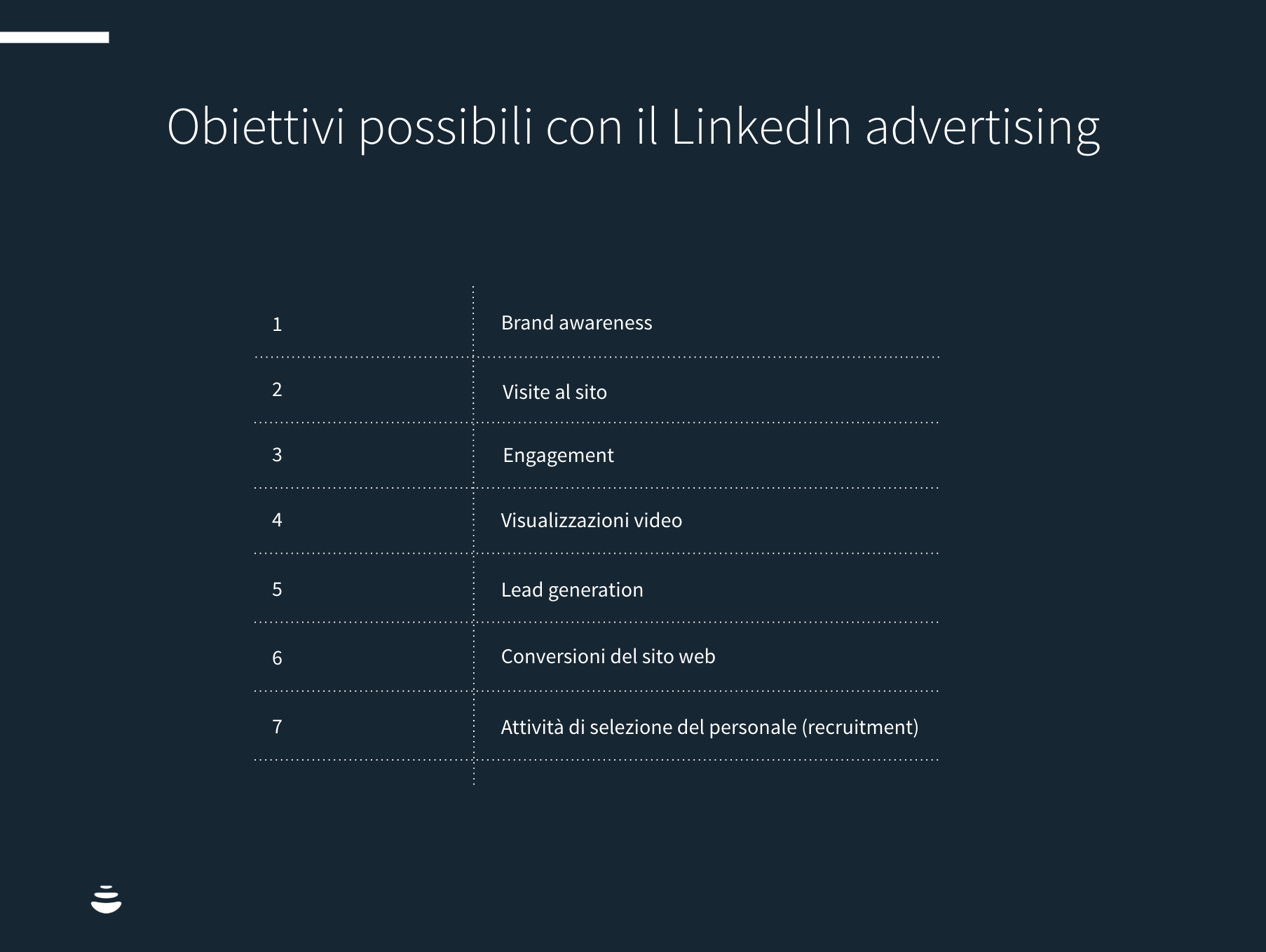 obiettivi Linkedin advertising