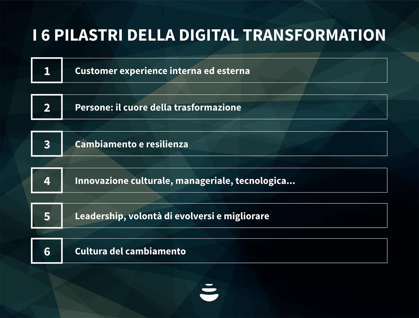 Oltre la tecnologia: comprendere i 6 pilastri della digital transformation
