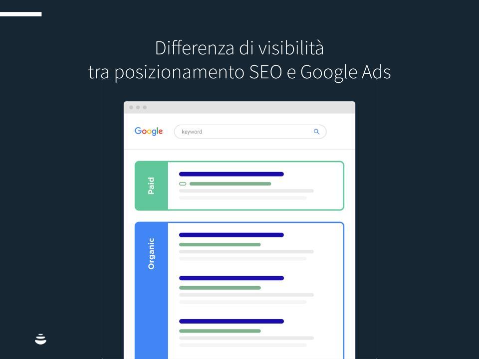 Google ads e SEO: differenza di visibilità