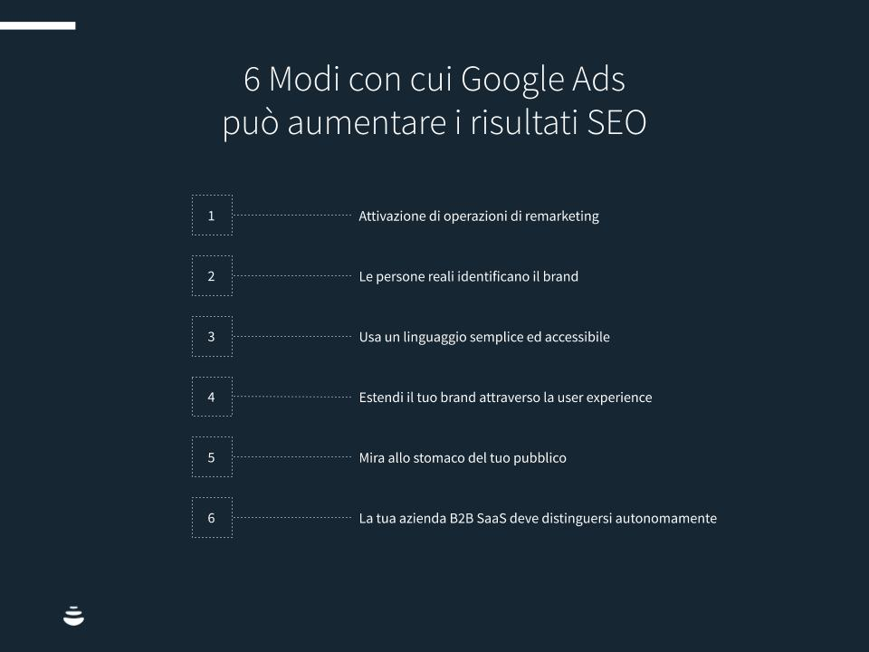 6 modi con cui google ads può aumentare i risultati SEO