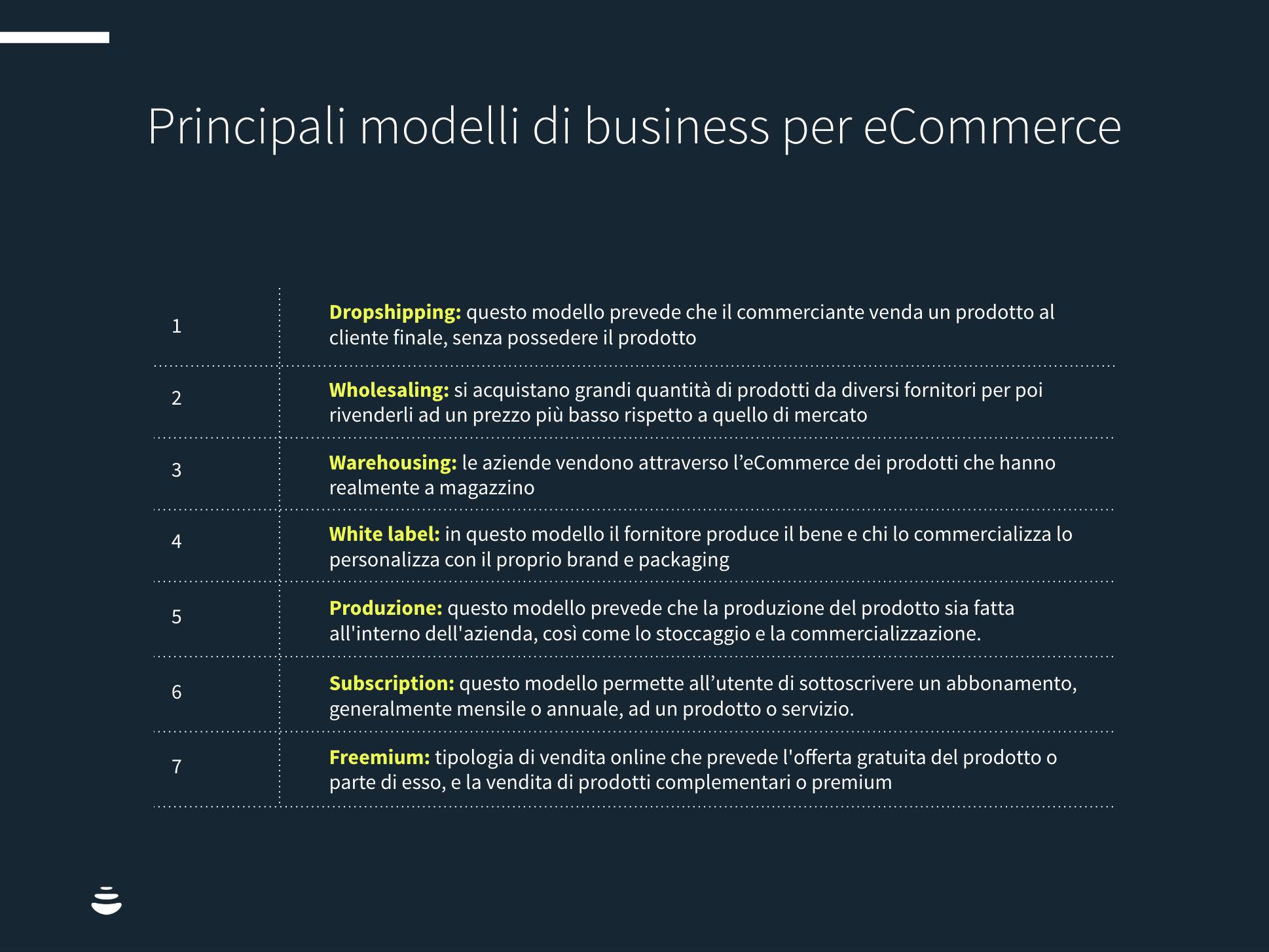 principali modelli di business per ecommerce