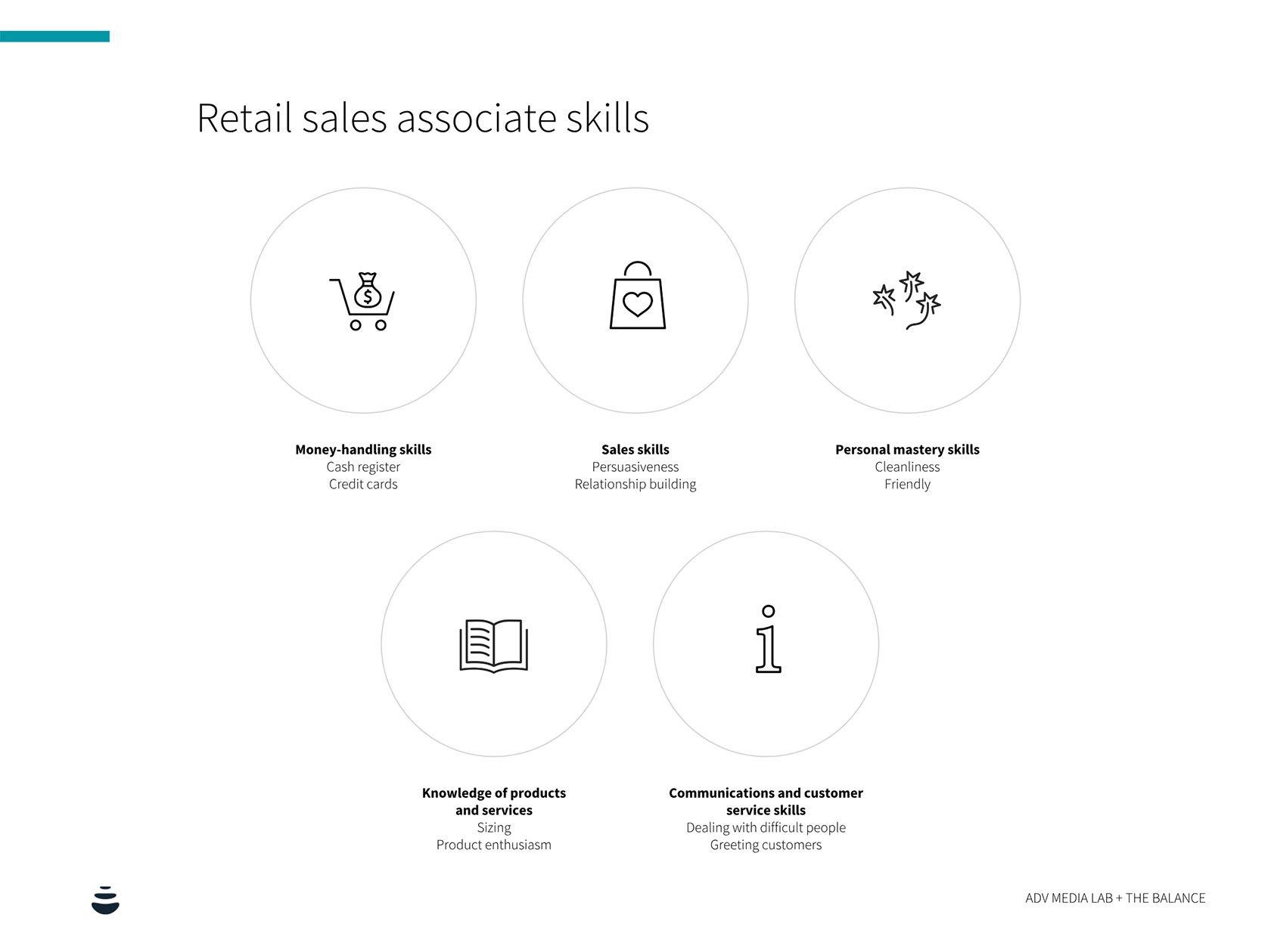 retail sales associate skills