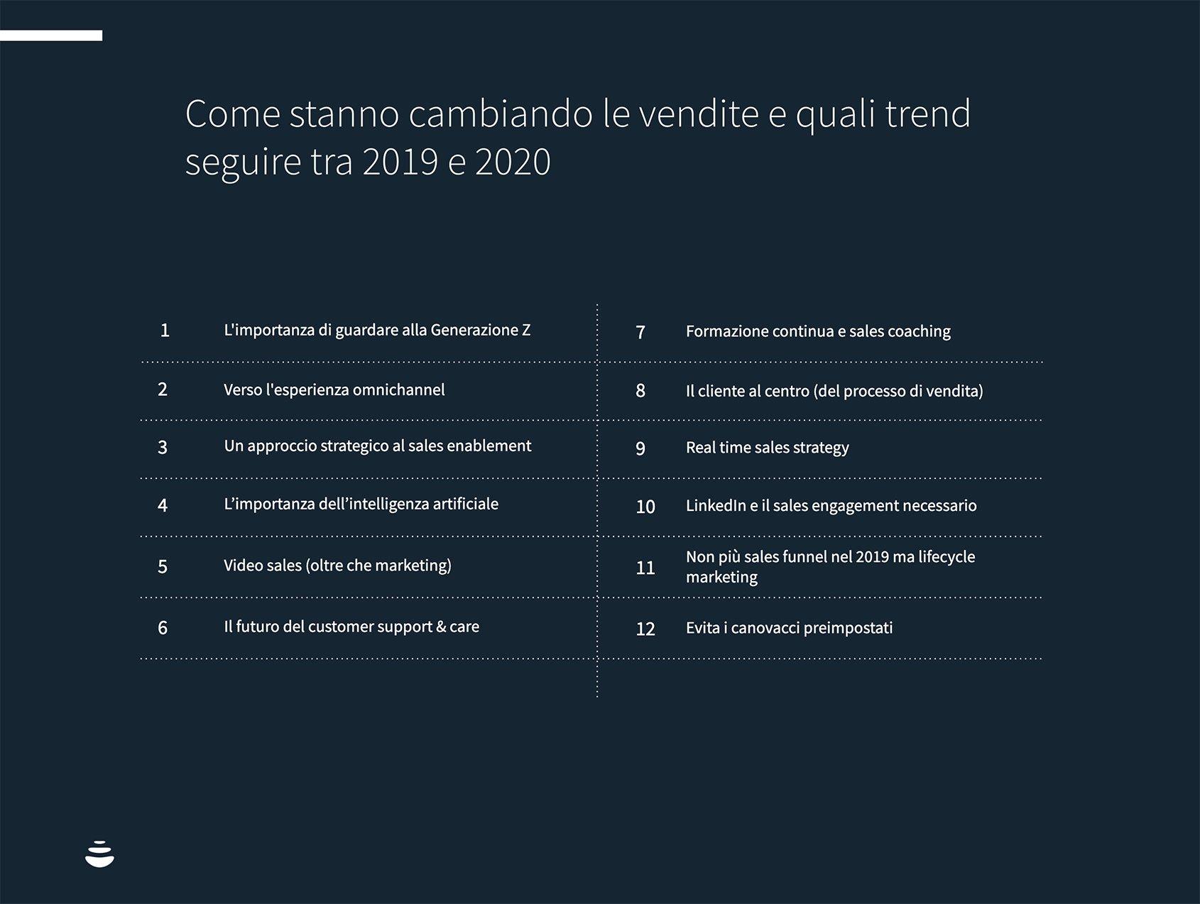 Come stanno cambiando le vendite e quali trend seguire tra 2019 e 2020