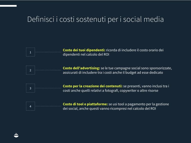 social media roi costi